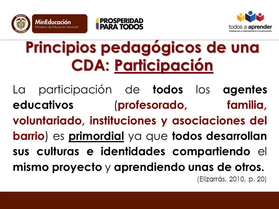 Principios pedagógicos de una CDA: Centralidad en el aprendizaje Que todos y todas desarrollen al máximo sus capacidades es fundamental en el proceso: se buscan formas alternativas a la organización escolar tradicional para lograrlo.