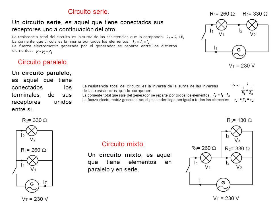 Un circuito serie, es aquel que tiene conectados sus receptores uno a continuación del otro. Circuito serie. Circuito paralelo. Un circuito paralelo,