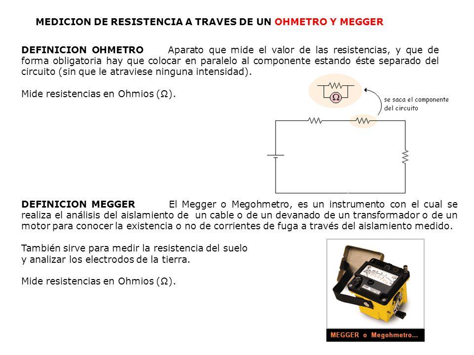 MEDICION DE RESISTENCIA A TRAVES DE UN OHMETRO Y MEGGER DEFINICION OHMETRO Aparato que mide el valor de las resistencias, y que de forma obligatoria h