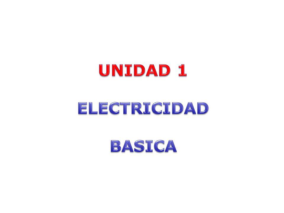 1.1 INTRODUCCION A LA ELECTRICIDAD La electricidad tiene su origen en el movimiento de una pequeña partícula llamada electrón que forma parte del átomo.