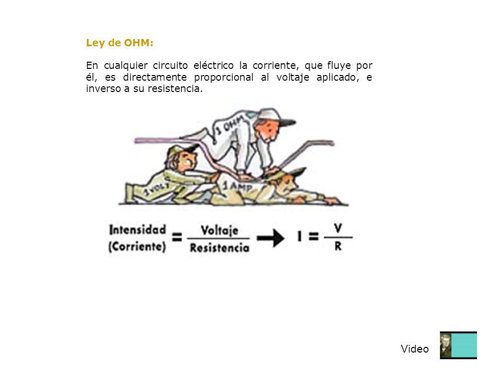 Ley de OHM: En cualquier circuito eléctrico la corriente, que fluye por él, es directamente proporcional al voltaje aplicado, e inverso a su resistenc