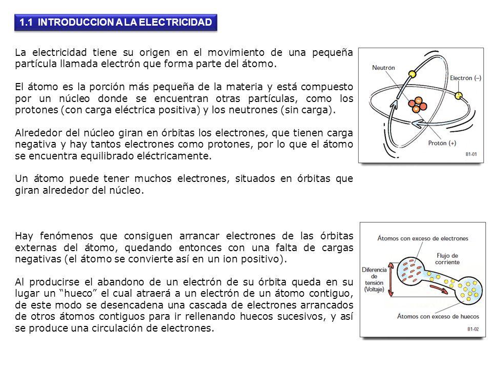 1.1 INTRODUCCION A LA ELECTRICIDAD La electricidad tiene su origen en el movimiento de una pequeña partícula llamada electrón que forma parte del átom