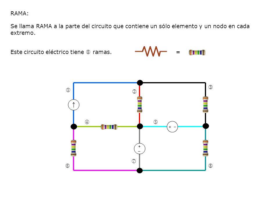 +_+_ + RAMA: Se llama RAMA a la parte del circuito que contiene un sólo elemento y un nodo en cada extremo. Este circuito eléctrico tiene ramas. =