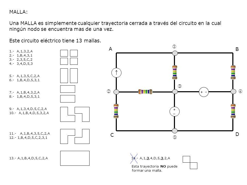 MALLA: Una MALLA es simplemente cualquier trayectoria cerrada a través del circuito en la cual ningún nodo se encuentra mas de una vez. Este circuito