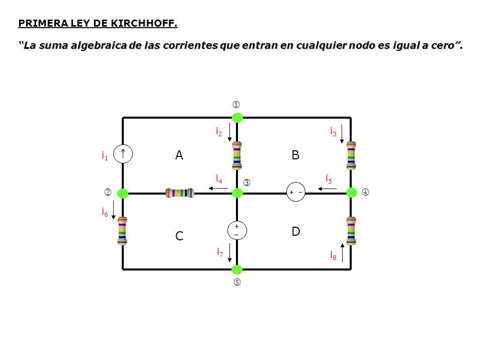 PRIMERA LEY DE KIRCHHOFF. La suma algebraica de las corrientes que entran en cualquier nodo es igual a cero. AB C D i2i2 i1i1 i3i3 i4i4 i5i5 i6i6 i7i7