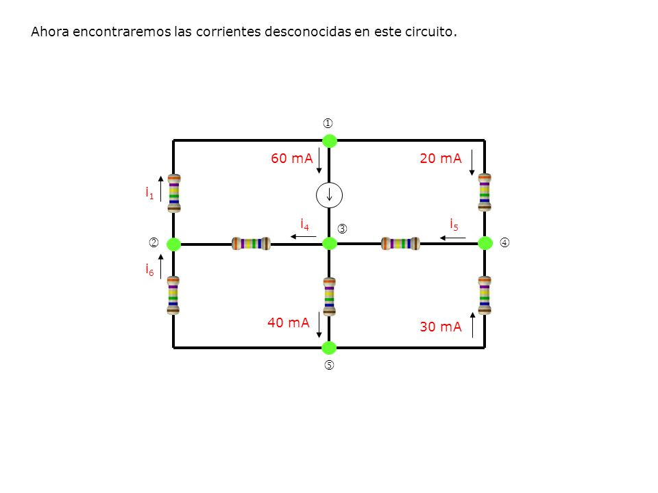 60 mA i1i1 20 mA i4i4 i5i5 i6i6 40 mA 30 mA Ahora encontraremos las corrientes desconocidas en este circuito.