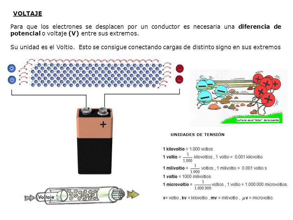 Para que los electrones se desplacen por un conductor es necesaria una diferencia de potencial o voltaje (V) entre sus extremos. Su unidad es el Volti