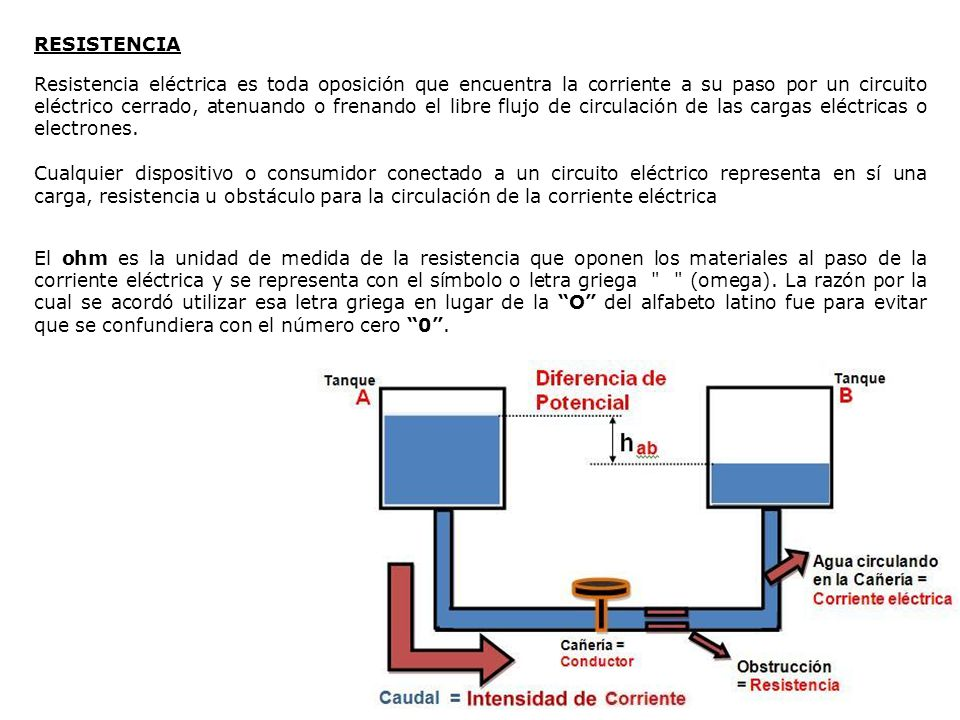 Resistencia eléctrica es toda oposición que encuentra la corriente a su paso por un circuito eléctrico cerrado, atenuando o frenando el libre flujo de
