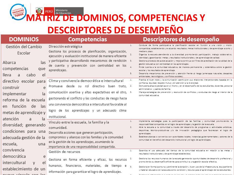 MATRIZ DE DOMINIOS, COMPETENCIAS Y DESCRIPTORES DE DESEMPEÑO DOMINIOSCompetenciasDescriptores de desempeño Gestión del Cambio Escolar Abarca las compe