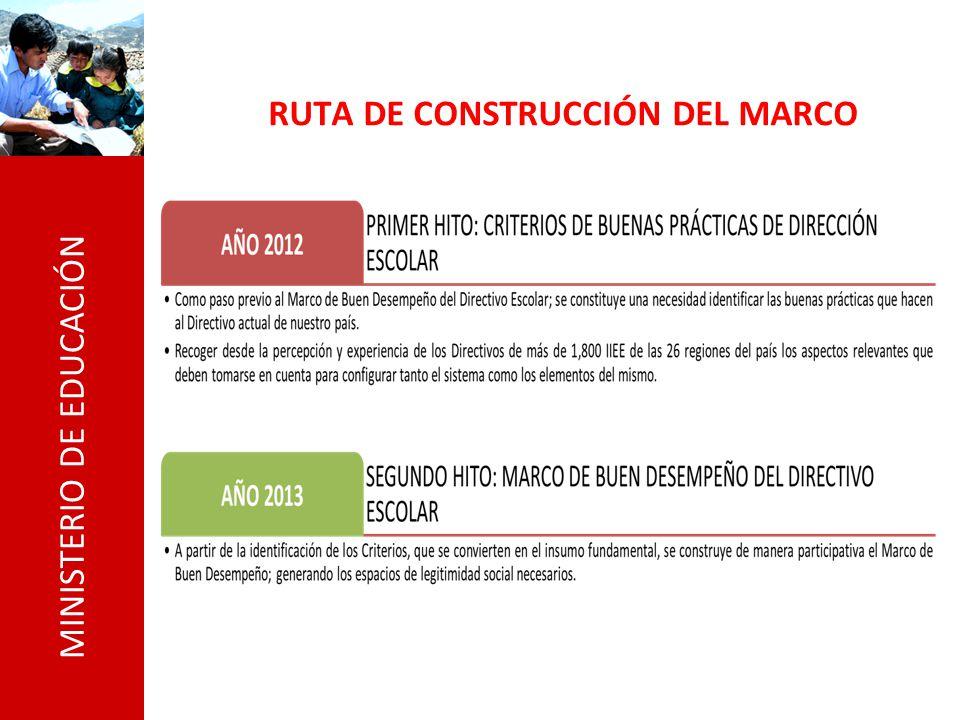 MINISTERIO DE EDUCACIÓN RUTA DE CONSTRUCCIÓN DEL MARCO