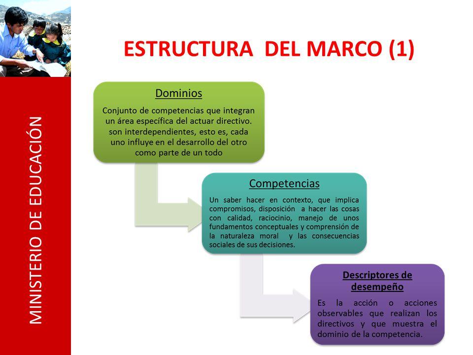 MINISTERIO DE EDUCACIÓN ESTRUCTURA DEL MARCO (1)