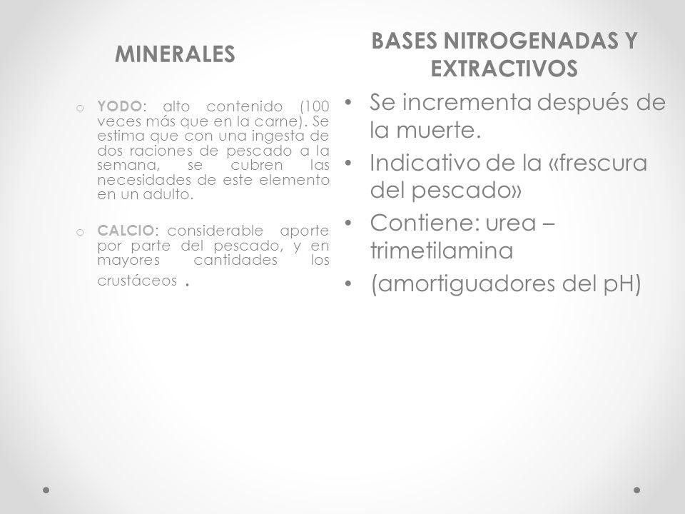 MINERALES BASES NITROGENADAS Y EXTRACTIVOS o YODO : alto contenido (100 veces más que en la carne).