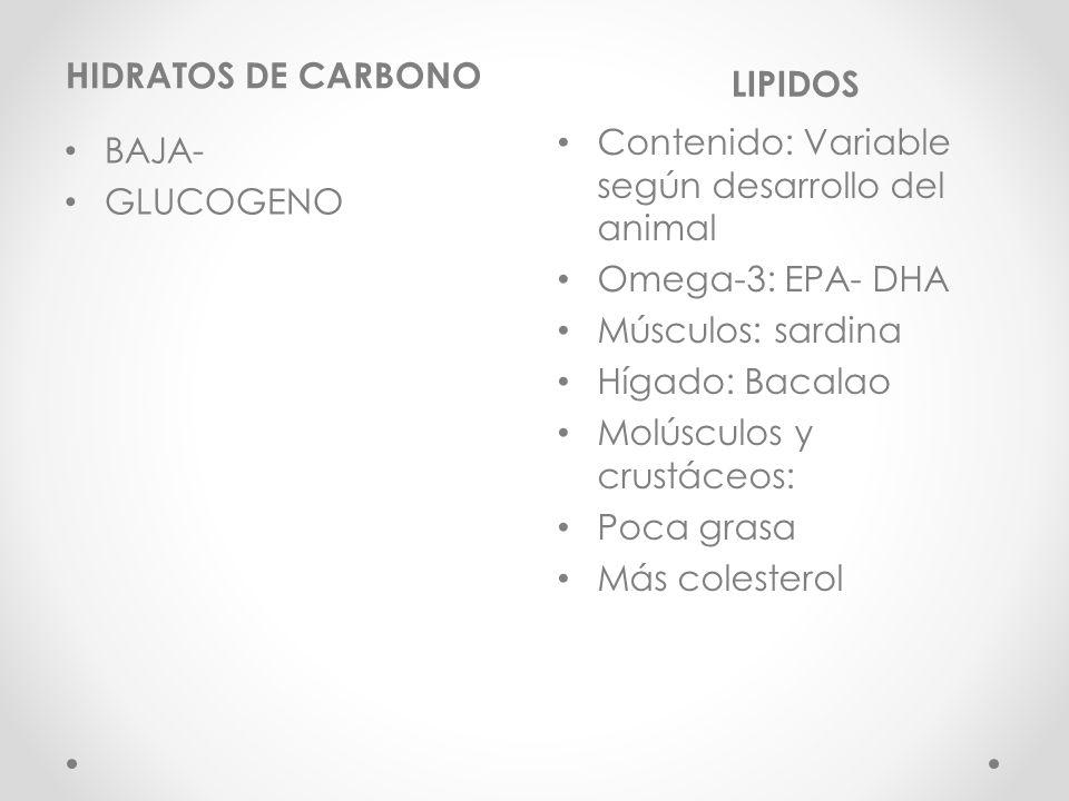 HIDRATOS DE CARBONO LIPIDOS BAJA- GLUCOGENO Contenido: Variable según desarrollo del animal Omega-3: EPA- DHA Músculos: sardina Hígado: Bacalao Molúsculos y crustáceos: Poca grasa Más colesterol