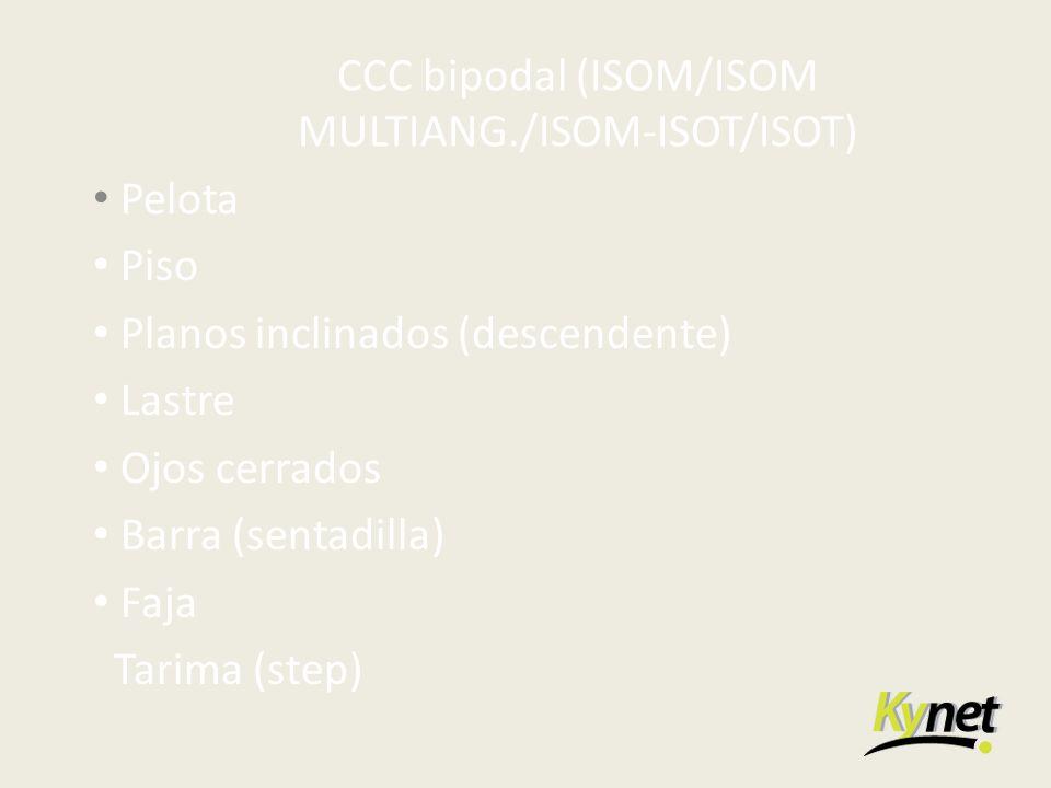CCC bipodal (ISOM/ISOM MULTIANG./ISOM-ISOT/ISOT) Pelota Piso Planos inclinados (descendente) Lastre Ojos cerrados Barra (sentadilla) Faja Tarima (step