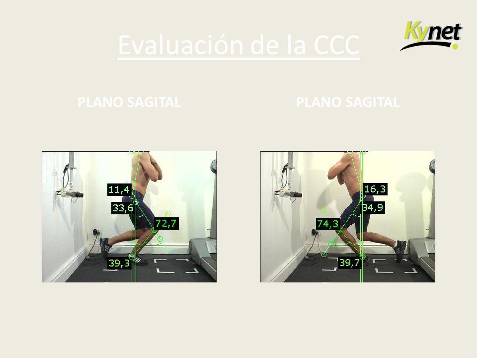 Evaluación de la CCC PLANO SAGITAL