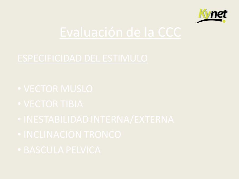 Evaluación de la CCC ESPECIFICIDAD DEL ESTIMULO VECTOR MUSLO VECTOR TIBIA INESTABILIDAD INTERNA/EXTERNA INCLINACION TRONCO BASCULA PELVICA