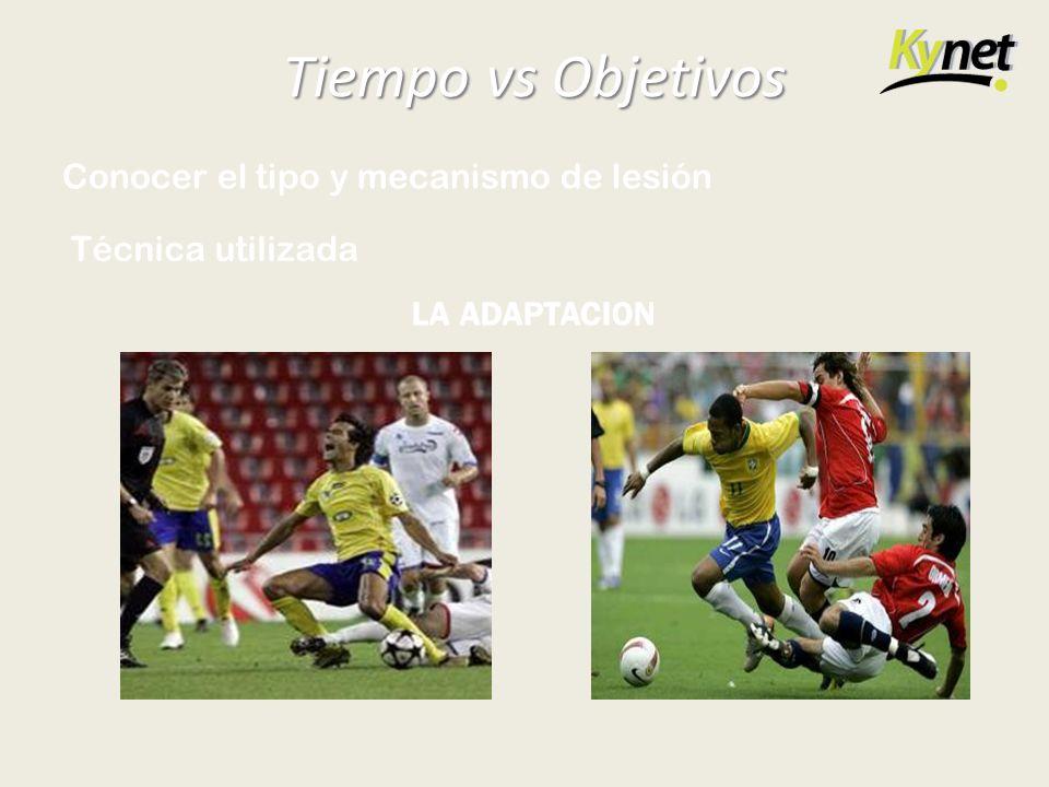Tiempo vs Objetivos Conocer el tipo y mecanismo de lesión Técnica utilizada LA ADAPTACION
