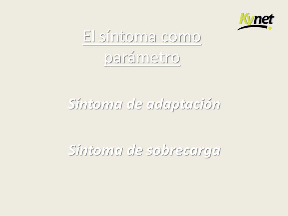 El síntoma como parámetro Síntoma de adaptación Síntoma de sobrecarga