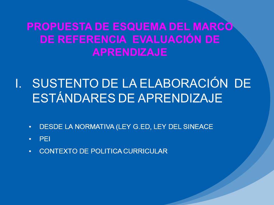PROPUESTA DE ESQUEMA DEL MARCO DE REFERENCIA EVALUACIÓN DE APRENDIZAJE I.SUSTENTO DE LA ELABORACIÓN DE ESTÁNDARES DE APRENDIZAJE DESDE LA NORMATIVA (LEY G.ED, LEY DEL SINEACE PEI CONTEXTO DE POLITICA CURRICULAR