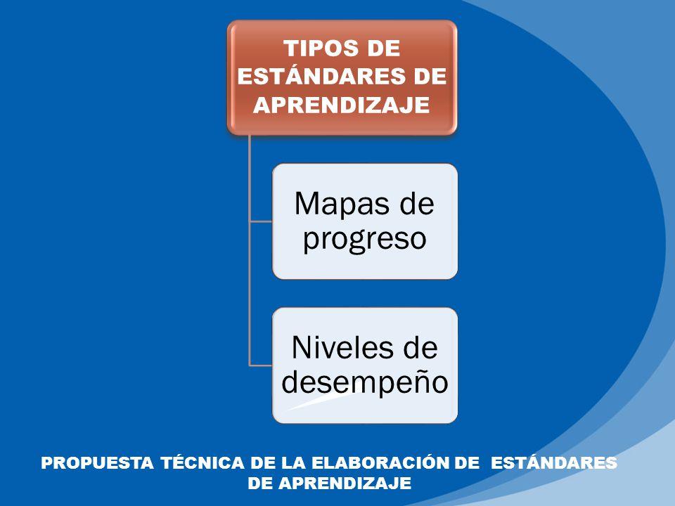 TIPOS DE ESTÁNDARES DE APRENDIZAJE Mapas de progreso Niveles de desempeño PROPUESTA TÉCNICA DE LA ELABORACIÓN DE ESTÁNDARES DE APRENDIZAJE