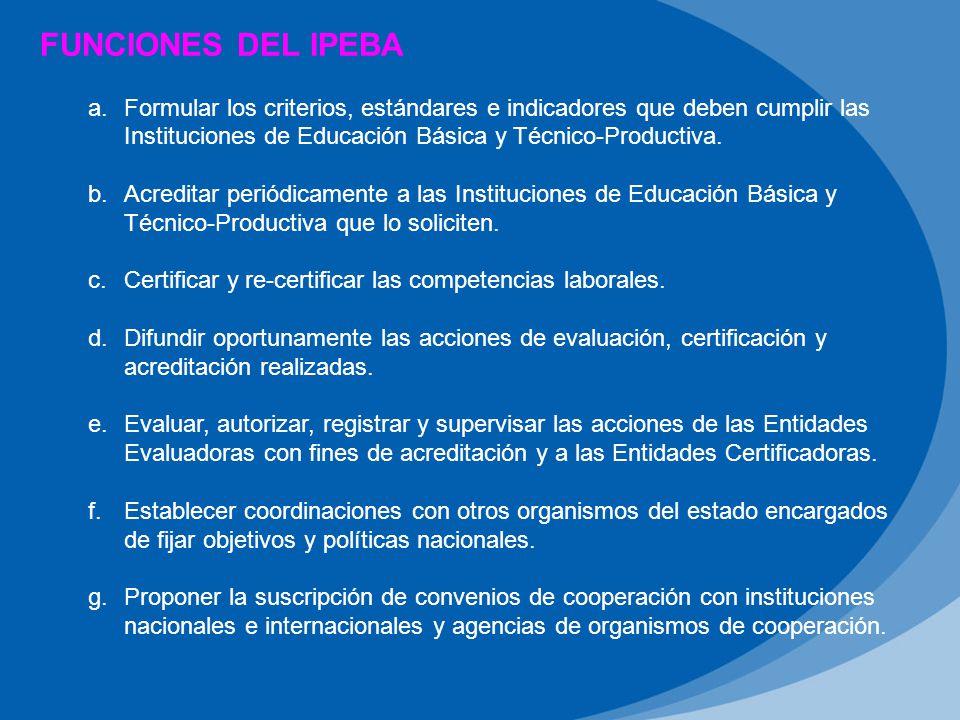 FUNCIONES DEL IPEBA a.Formular los criterios, estándares e indicadores que deben cumplir las Instituciones de Educación Básica y Técnico-Productiva.