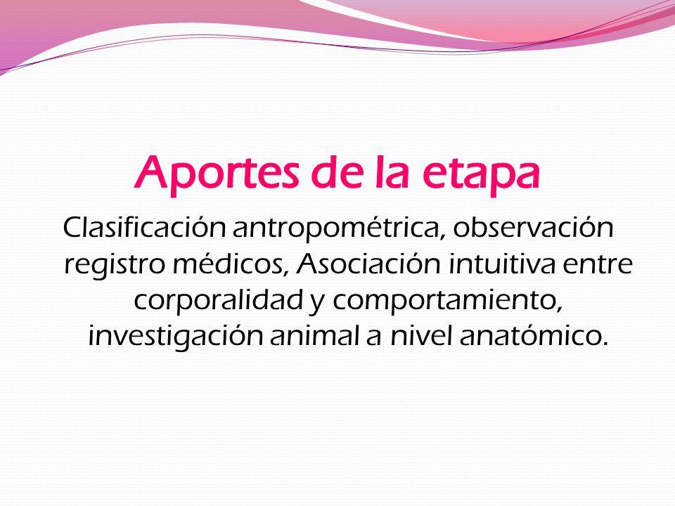 Clasificación antropométrica, observación registro médicos, Asociación intuitiva entre corporalidad y comportamiento, investigación animal a nivel ana