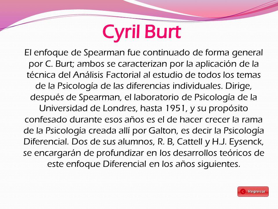El enfoque de Spearman fue continuado de forma general por C. Burt; ambos se caracterizan por la aplicación de la técnica del Análisis Factorial al es