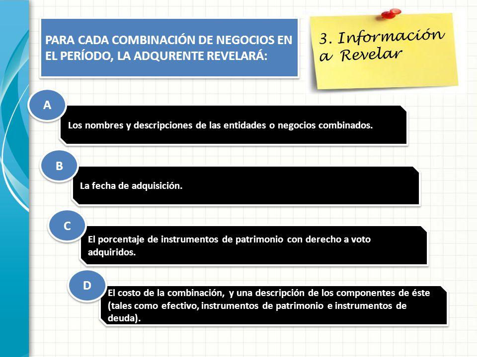 3. Información a Revelar PARA CADA COMBINACIÓN DE NEGOCIOS EN EL PERÍODO, LA ADQURENTE REVELARÁ: Los nombres y descripciones de las entidades o negoci