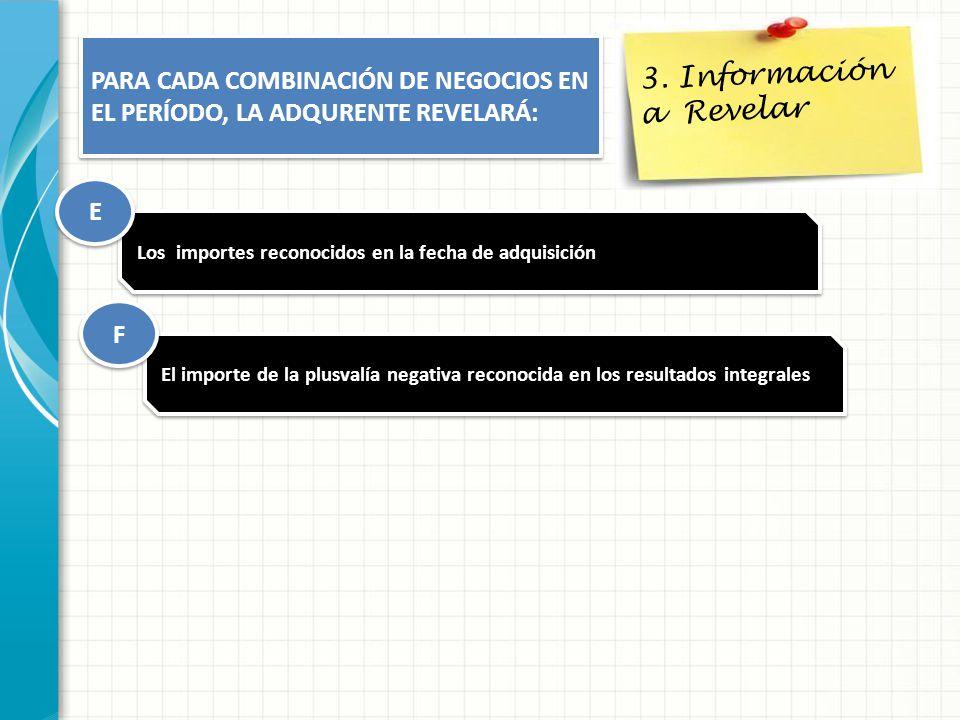 3. Información a Revelar PARA CADA COMBINACIÓN DE NEGOCIOS EN EL PERÍODO, LA ADQURENTE REVELARÁ: Los importes reconocidos en la fecha de adquisición E