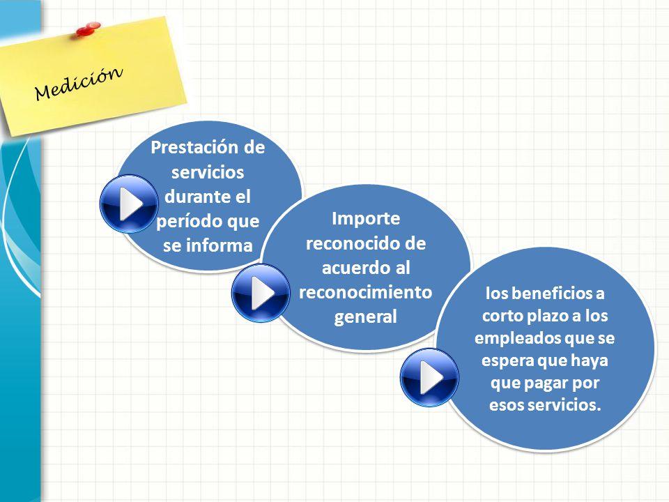 Medición Prestación de servicios durante el período que se informa Importe reconocido de acuerdo al reconocimiento general los beneficios a corto plaz