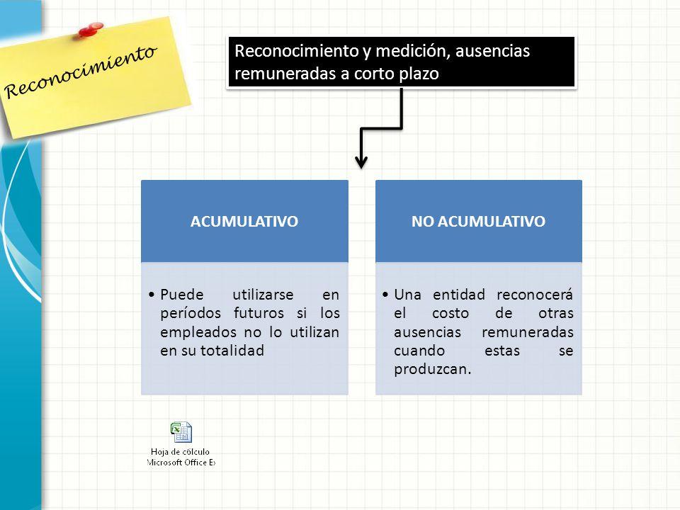 ACUMULATIVO Puede utilizarse en períodos futuros si los empleados no lo utilizan en su totalidad NO ACUMULATIVO Una entidad reconocerá el costo de otr