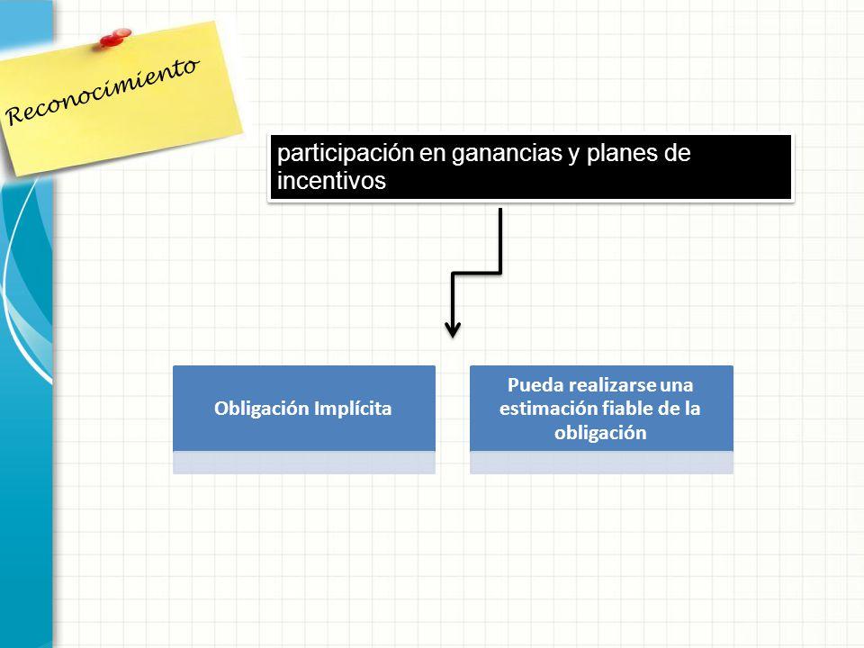 Reconocimiento participación en ganancias y planes de incentivos Obligación Implícita Pueda realizarse una estimación fiable de la obligación