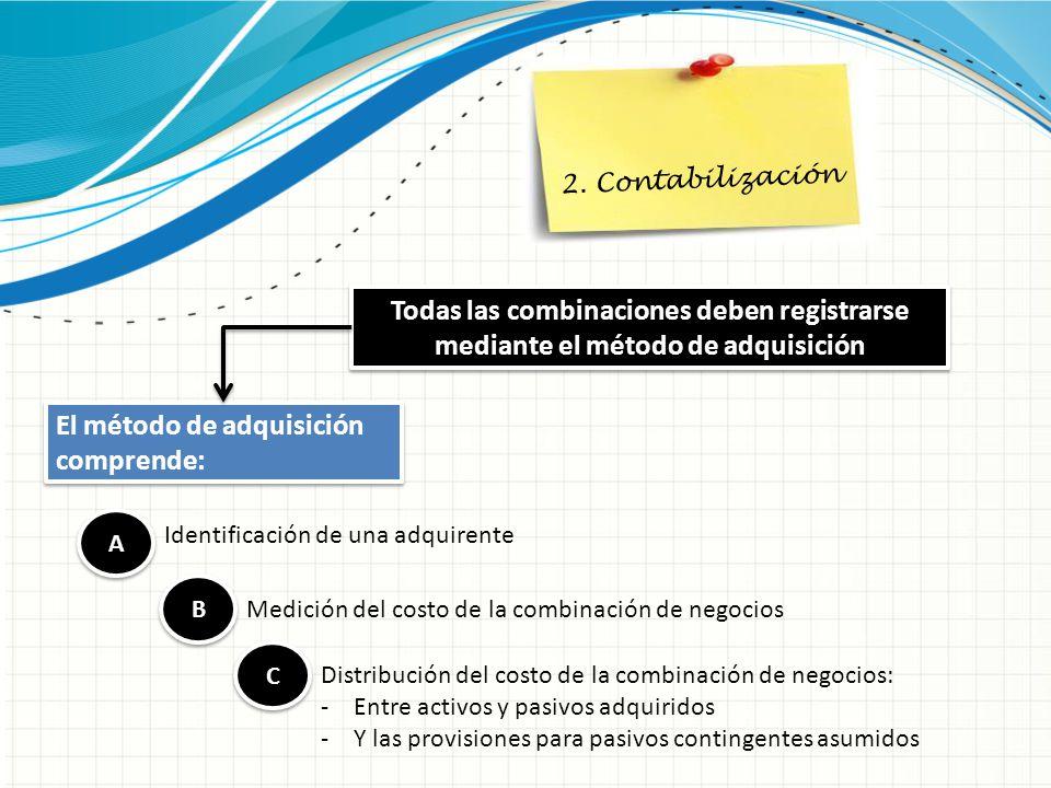 2. Contabilización Todas las combinaciones deben registrarse mediante el método de adquisición El método de adquisición comprende: A A Identificación