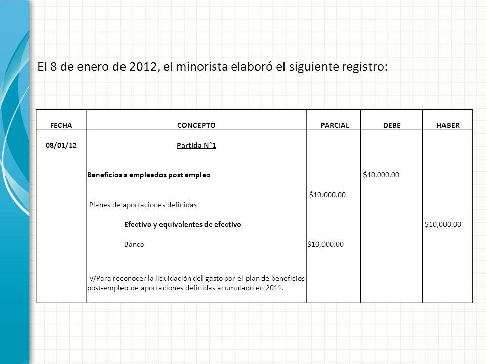 El 8 de enero de 2012, el minorista elaboró el siguiente registro: FECHACONCEPTO PARCIAL DEBE HABER 08/01/12Partida N°1 Beneficios a empleados post em