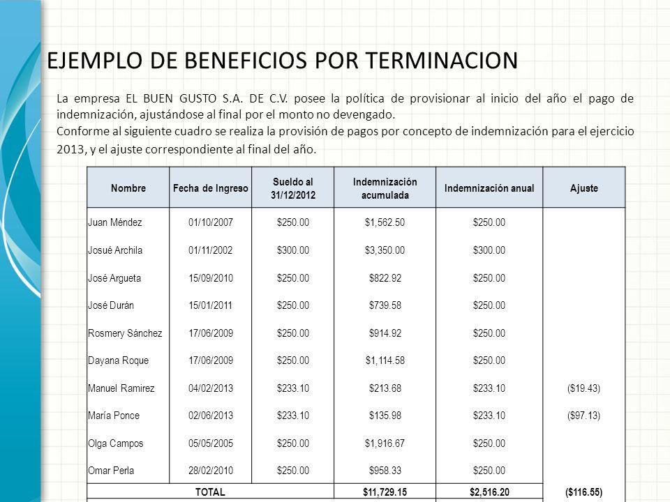 EJEMPLO DE BENEFICIOS POR TERMINACION La empresa EL BUEN GUSTO S.A. DE C.V. posee la política de provisionar al inicio del año el pago de indemnizació