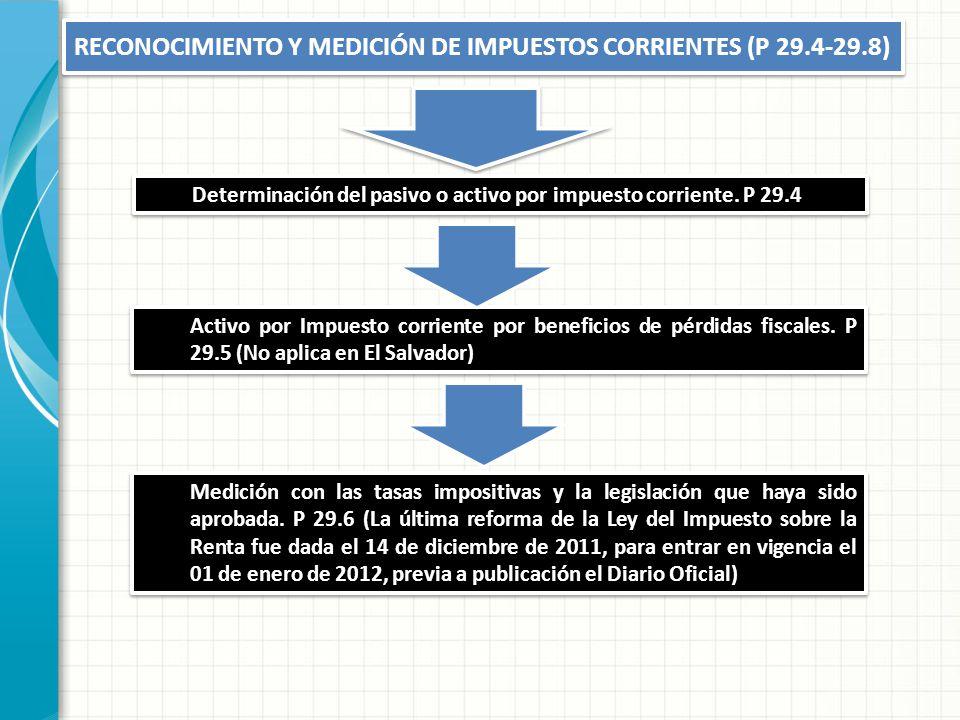 RECONOCIMIENTO Y MEDICIÓN DE IMPUESTOS CORRIENTES (P 29.4-29.8) Determinación del pasivo o activo por impuesto corriente. P 29.4 Activo por Impuesto c