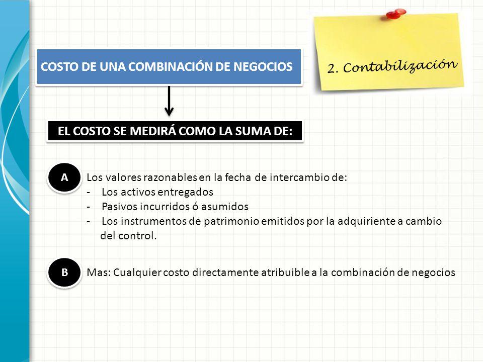 2. Contabilización COSTO DE UNA COMBINACIÓN DE NEGOCIOS EL COSTO SE MEDIRÁ COMO LA SUMA DE: A A Los valores razonables en la fecha de intercambio de:
