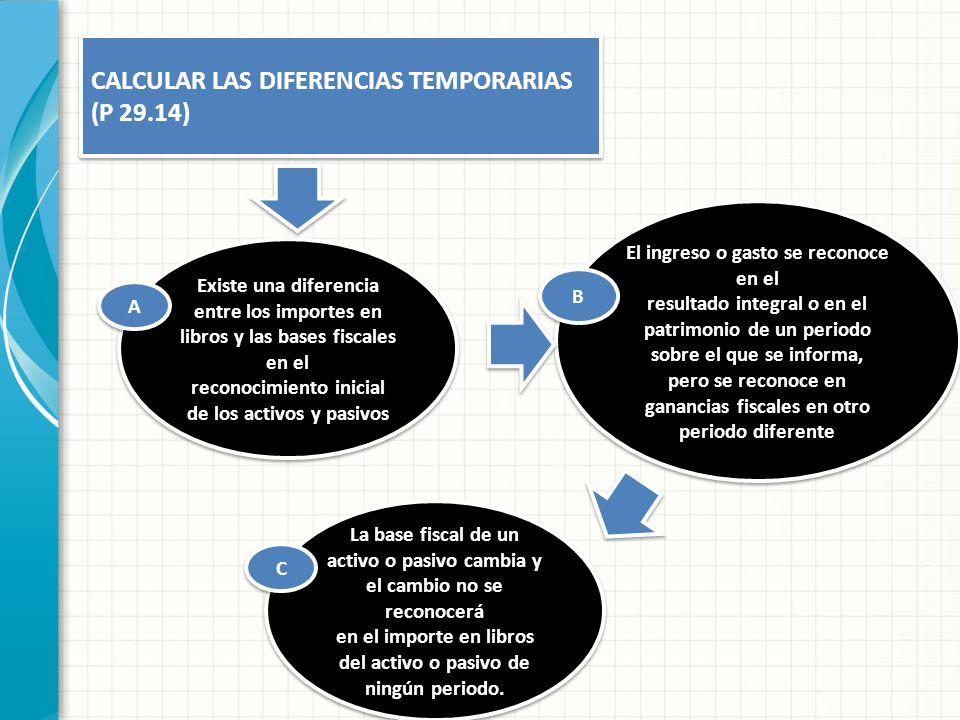 CALCULAR LAS DIFERENCIAS TEMPORARIAS (P 29.14) Existe una diferencia entre los importes en libros y las bases fiscales en el reconocimiento inicial de