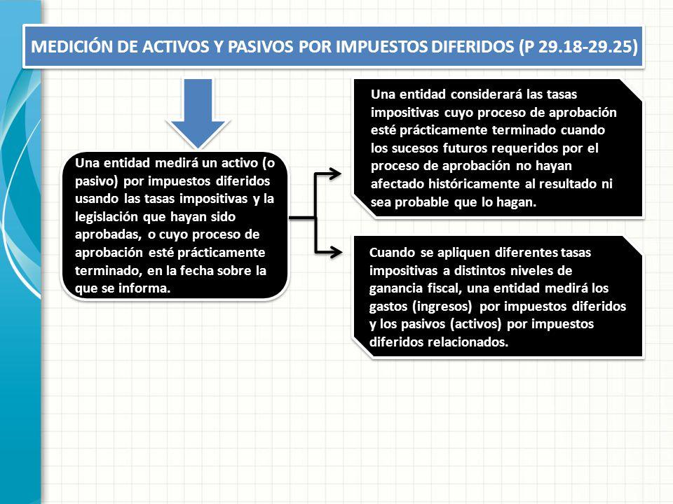 MEDICIÓN DE ACTIVOS Y PASIVOS POR IMPUESTOS DIFERIDOS (P 29.18-29.25) Una entidad medirá un activo (o pasivo) por impuestos diferidos usando las tasas