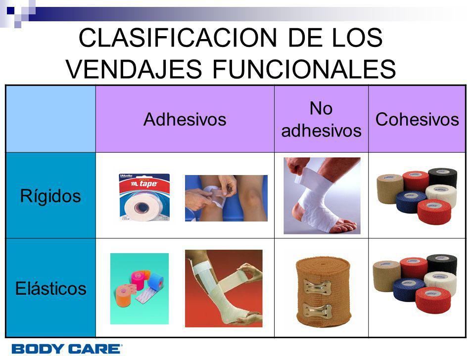 CLASIFICACION DE LOS VENDAJES FUNCIONALES Adhesivos No adhesivos Cohesivos Rígidos Elásticos