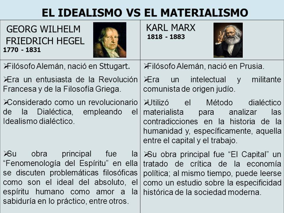 EL IDEALISMO VS EL MATERIALISMO GEORG WILHELM FRIEDRICH HEGEL 1770 - 1831 KARL MARX 1818 - 1883 Filósofo Alemán, nació en Sttugart. Era un entusiasta