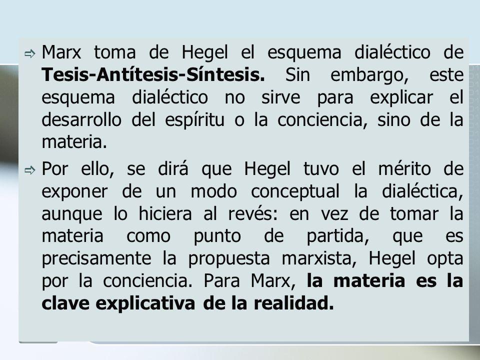 Marx toma de Hegel el esquema dialéctico de Tesis-Antítesis-Síntesis. Sin embargo, este esquema dialéctico no sirve para explicar el desarrollo del es