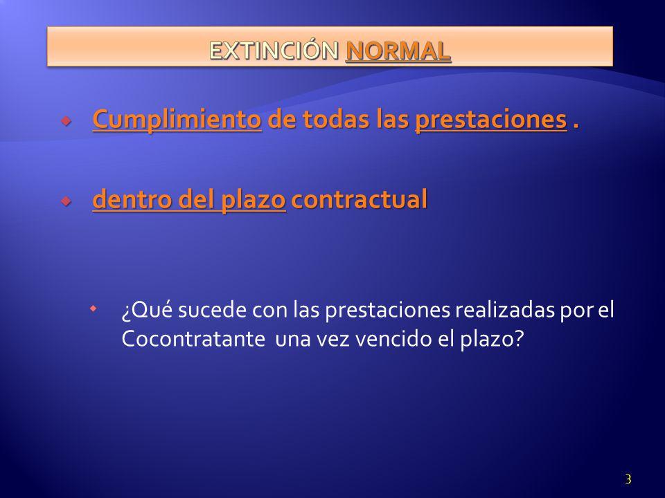 Cumplimiento de todas las prestaciones. Cumplimiento de todas las prestaciones. dentro del plazo contractual dentro del plazo contractual ¿Qué sucede