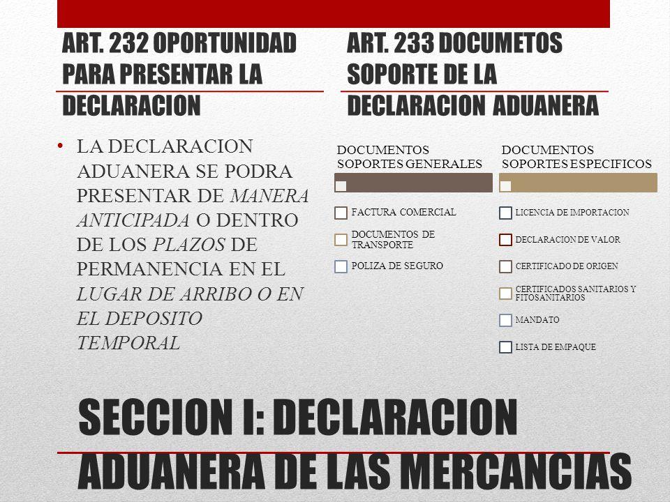 SECCION I: DECLARACION ADUANERA DE LAS MERCANCIAS ART. 232 OPORTUNIDAD PARA PRESENTAR LA DECLARACION LA DECLARACION ADUANERA SE PODRA PRESENTAR DE MAN