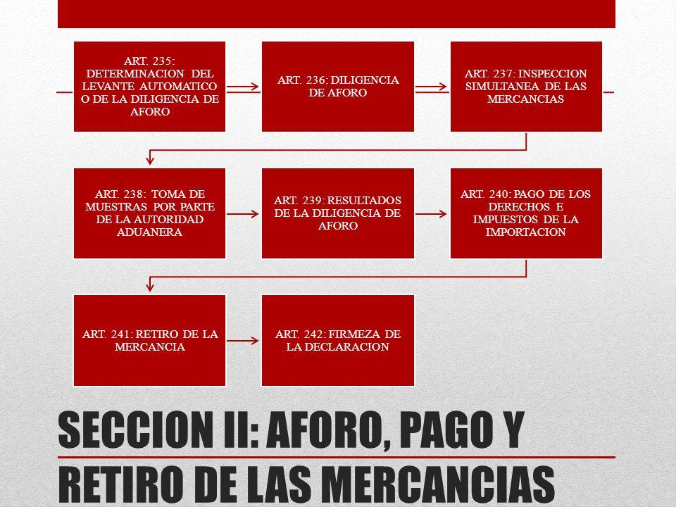 SECCION II: AFORO, PAGO Y RETIRO DE LAS MERCANCIAS ART. 235: DETERMINACION DEL LEVANTE AUTOMATICO O DE LA DILIGENCIA DE AFORO ART. 236: DILIGENCIA DE