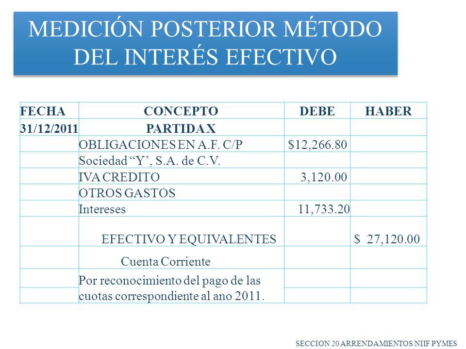 FECHACONCEPTODEBEHABER 31/12/2011PARTIDA X OBLIGACIONES EN A.F.