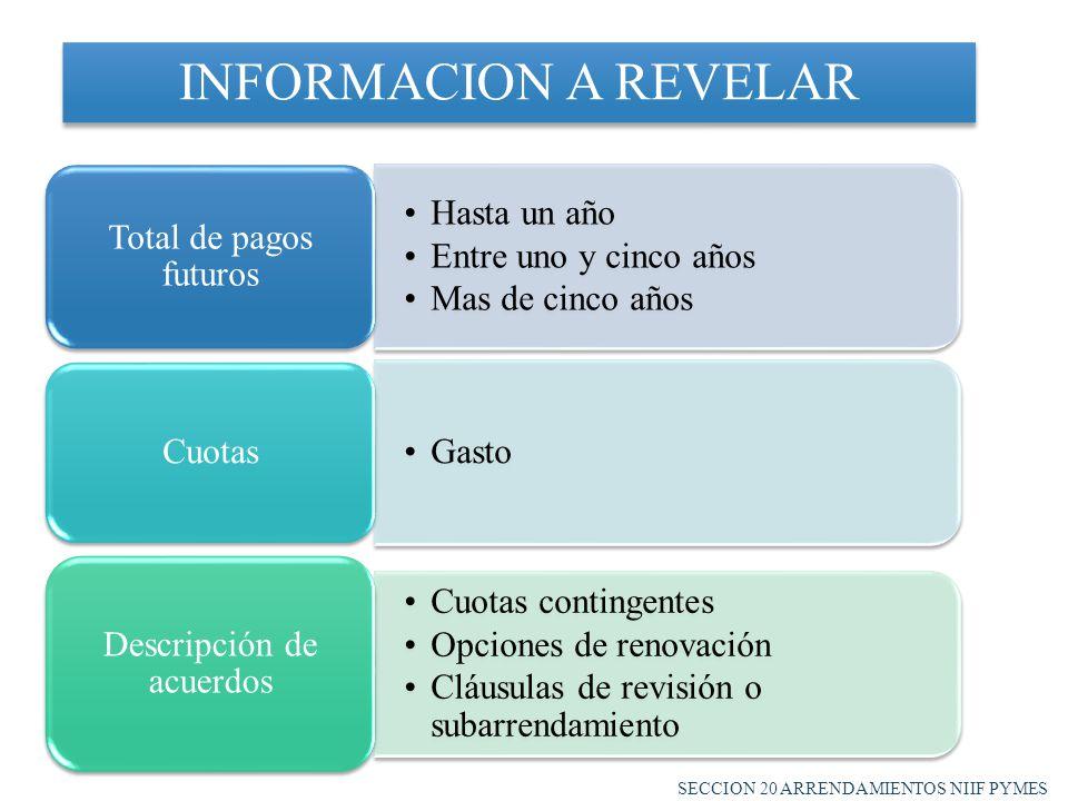 RECONOCIMIENTO INICIAL POR EL ARRENDADOR A FECHA 01/01/2011