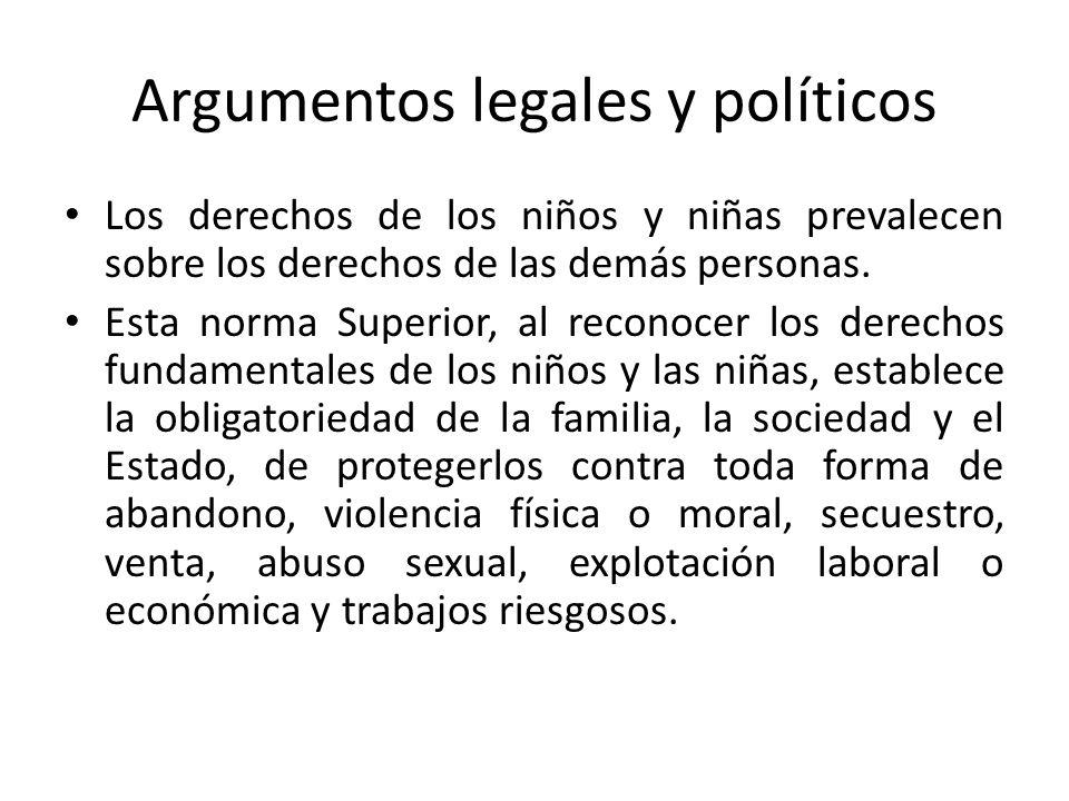 Argumentos legales y políticos Los derechos de los niños y niñas prevalecen sobre los derechos de las demás personas. Esta norma Superior, al reconoce