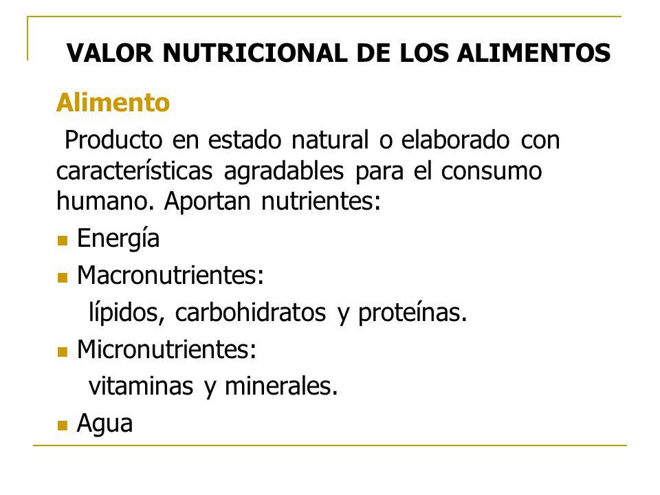 Alimento Producto en estado natural o elaborado con características agradables para el consumo humano. Aportan nutrientes: Energía Macronutrientes: lí