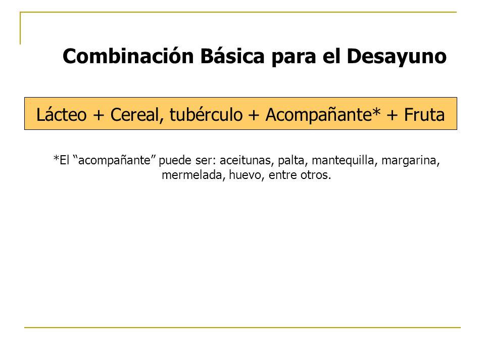 Combinación Básica para el Desayuno Lácteo + Cereal, tubérculo + Acompañante* + Fruta *El acompañante puede ser: aceitunas, palta, mantequilla, margarina, mermelada, huevo, entre otros.